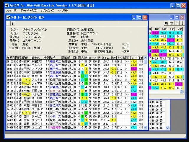 競馬予想ソフト「カツラギforJRA-VAN」