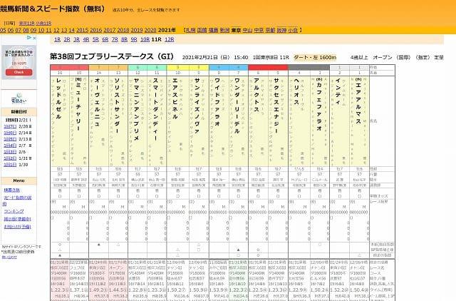 競馬新聞&スピード指数(無料)