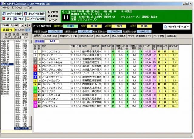 時系列オッズViewer2